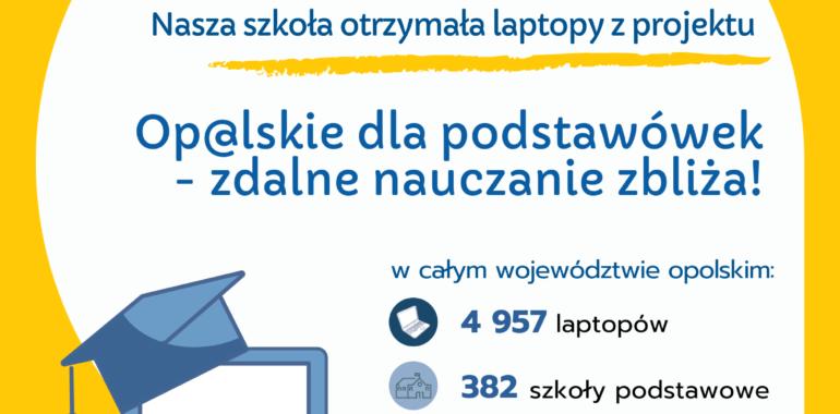 komputery dla szkół